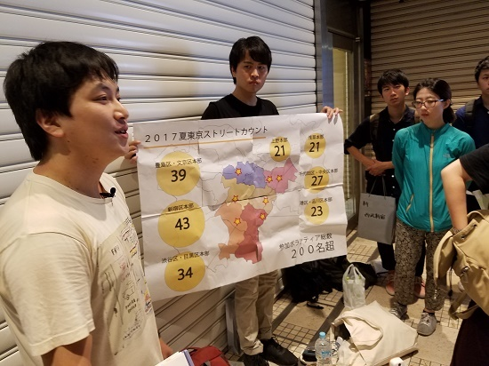 東京ストリートアカウント