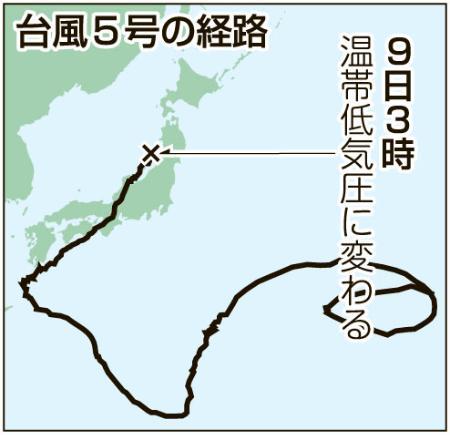 台風5号の全進路