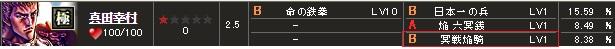 コラボ 真田幸村S