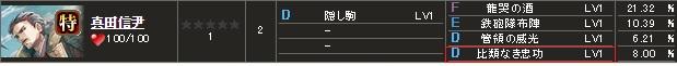 特 真田信伊S2