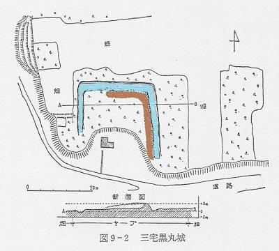 三宅黒丸城遺構概念図(小林健太郎1963)