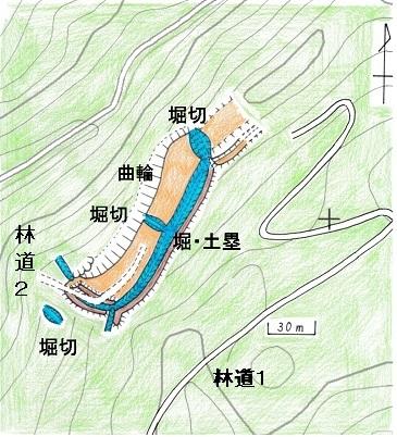 河上城跡遺構模式図3
