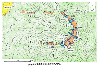 雨乞山城遺構模式図