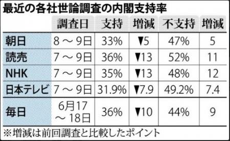 Mainichi-20170711-01.jpg