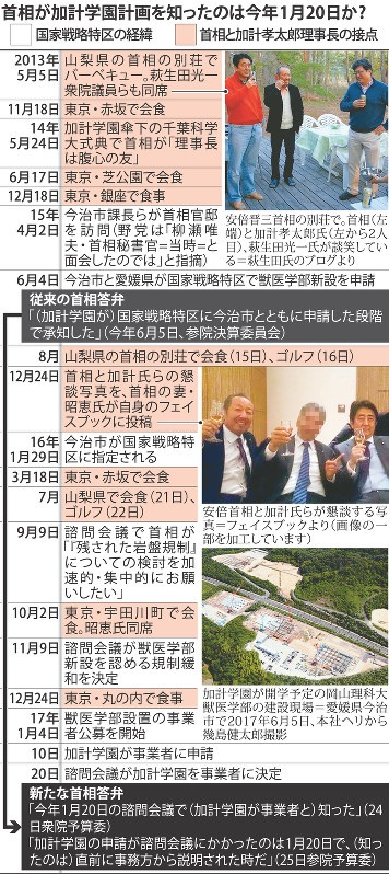 Mainichi_20170725_Abe-Kakei-Contact.jpg