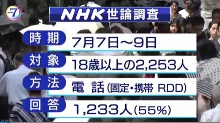 NHK-ChosaHouhou_20170710.jpg