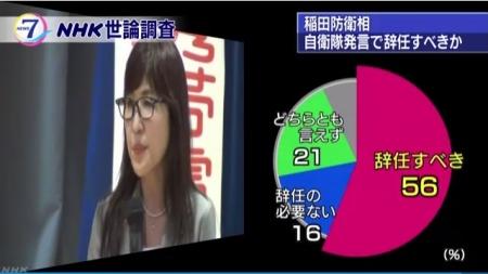 NHK-InadaJinin_20170710.jpg
