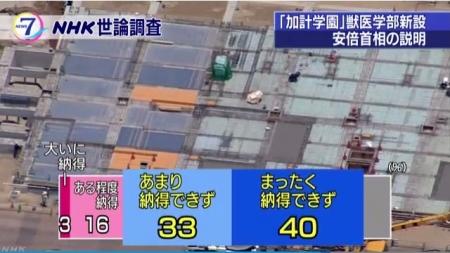 NHK-KakeGakuen_20170710.jpg