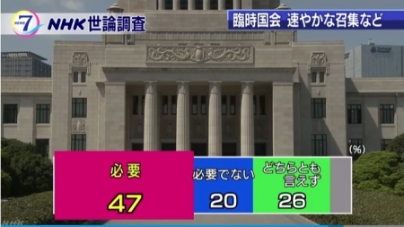 NHK-RinjiKokkai_20170710.jpg