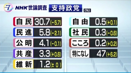 NHK-Seito-Sijiritu_20170710.jpg
