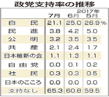 SeitouShiji_Jiji-20170714.jpg