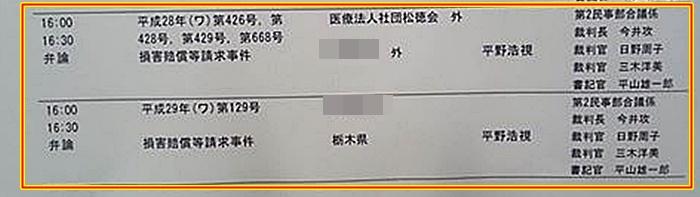 もてぎの森うごうだ城 栃木県
