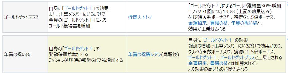 ggwiki_170723.png