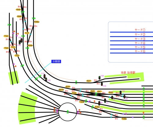 レイアウトプラン第2本線系統 2