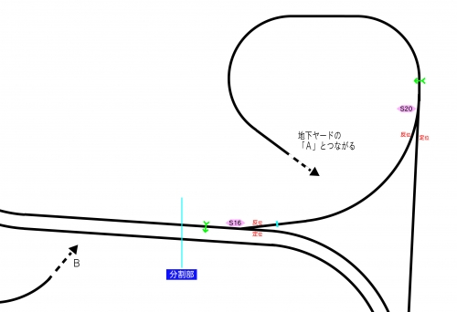レイアウトプラン第2本線系統 4