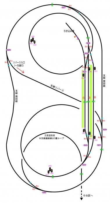 レイアウトプラン支線系統