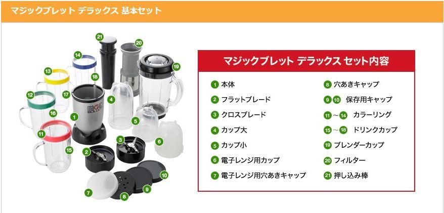 ショップジャパンマジックブレット デラックス全セット内容