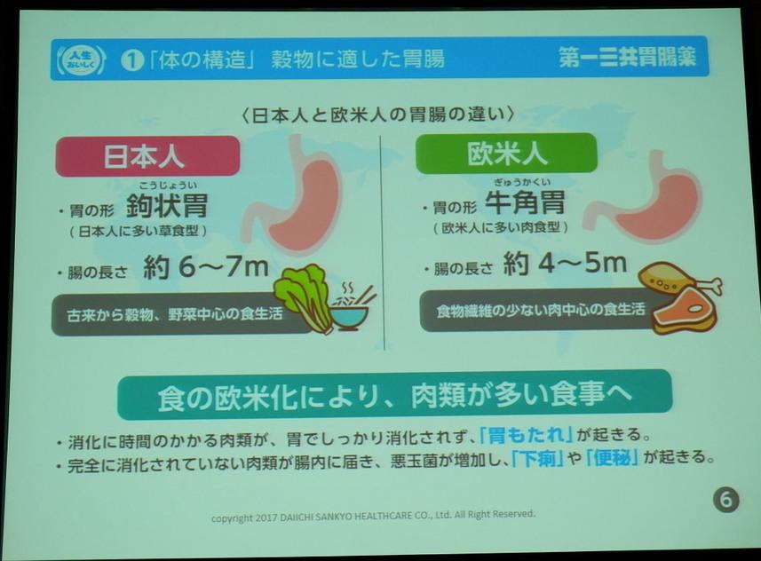 第一三共胃腸薬プラス02
