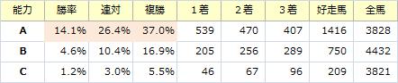 能力_20170716