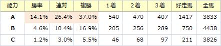 能力_20170723
