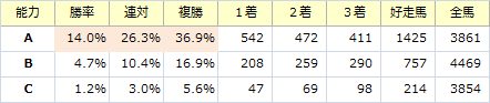 能力_20170813