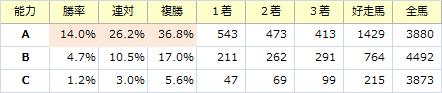 能力_20170827