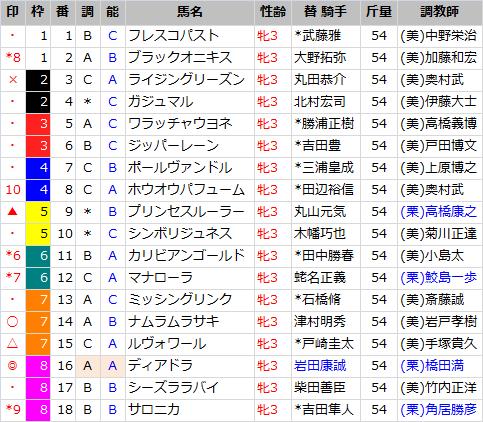 紫苑S_出馬