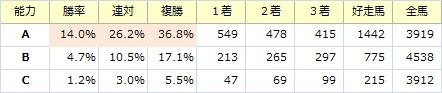 能力_20170918