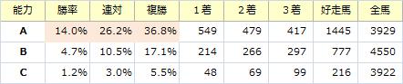 能力_20170924