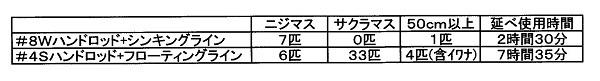 170904丸沼D1 001