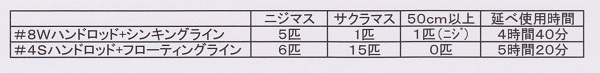 170911丸沼D2 001