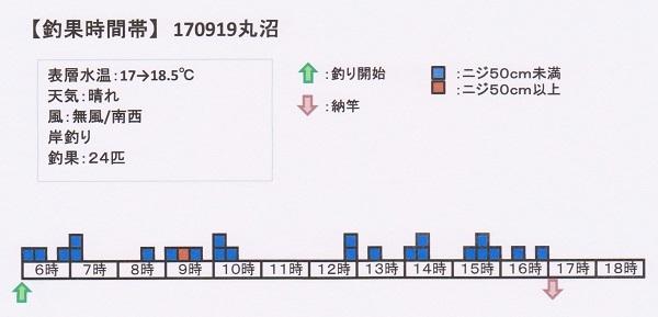 170919丸沼 001