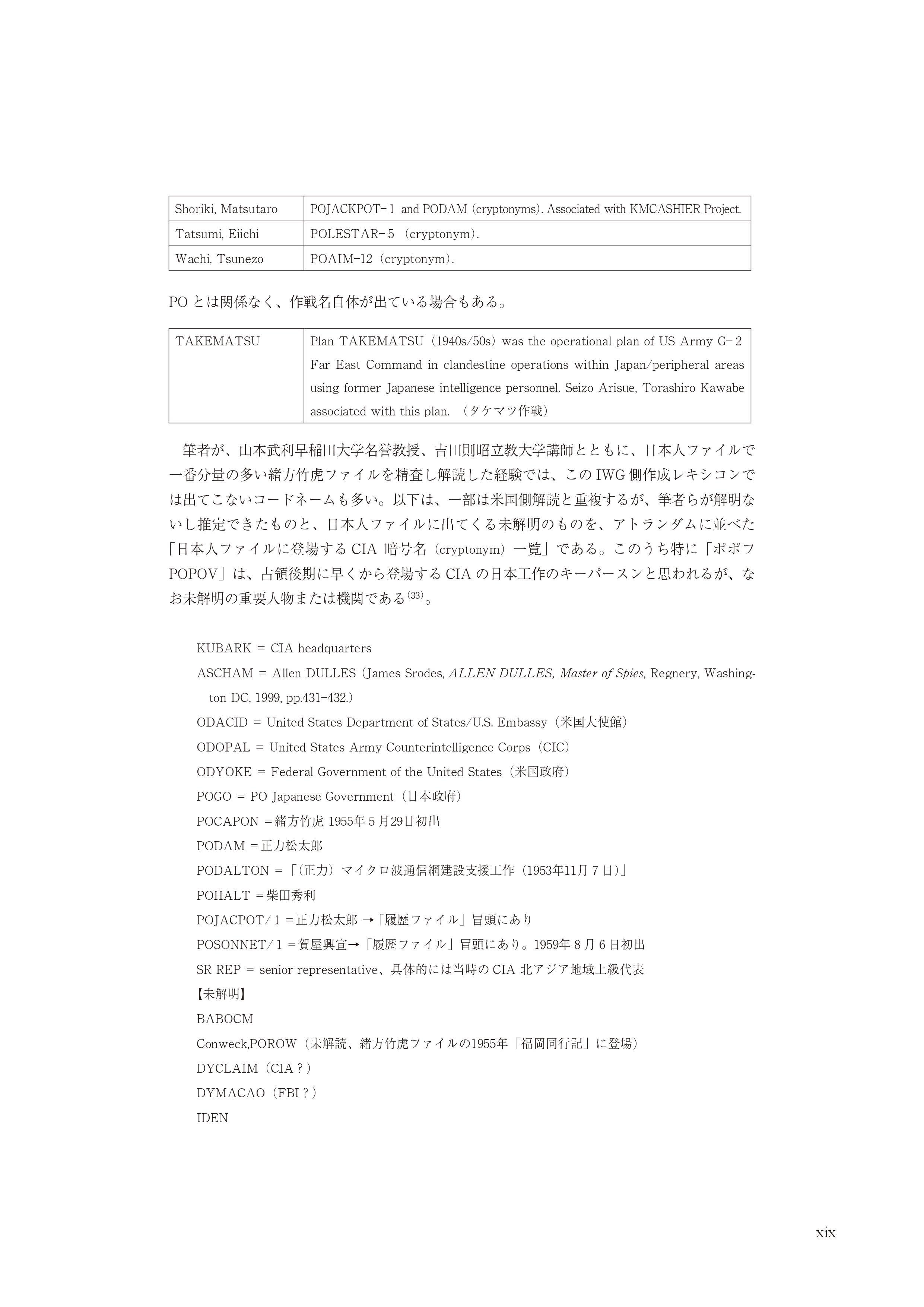 CIA日本人ファイル0001 (19)