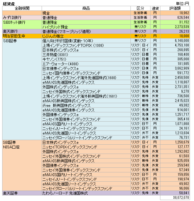 総資産(2017.7)