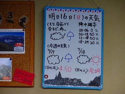笠岳 (216)