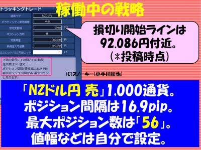 20170715トラッキングトレード検証NZドル円ショート