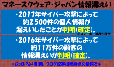 マネースクウェア・ジャパン個人情報漏えい続報と行政処分