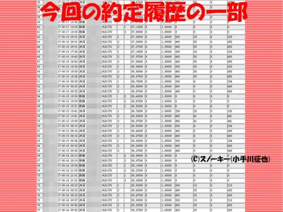 20170818ループ・イフダン検証約定履歴