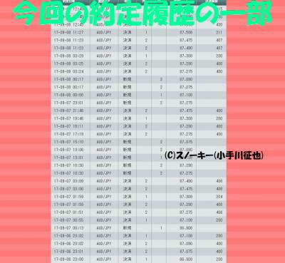 20170908ループ・イフダン検証約定履歴