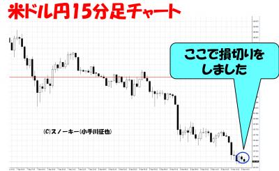 金正恩北朝鮮水爆実円高大損米ドル円15分足