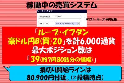 20170915ループ・イフダン検証豪ドル円ロング