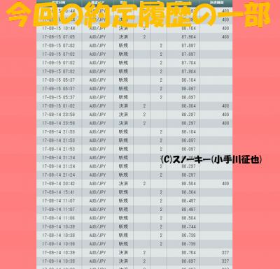 20170915ループ・イフダン検証豪ドル円約定履歴