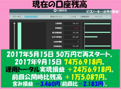 20170915ループ・イフダン検証豪ドル円口座残高