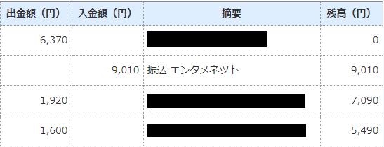 ジャパンネット銀行7月