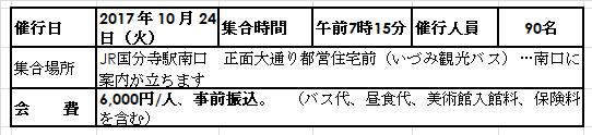 8月会報野外学習会1