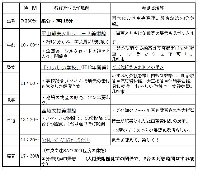 8月会報野外学習会5