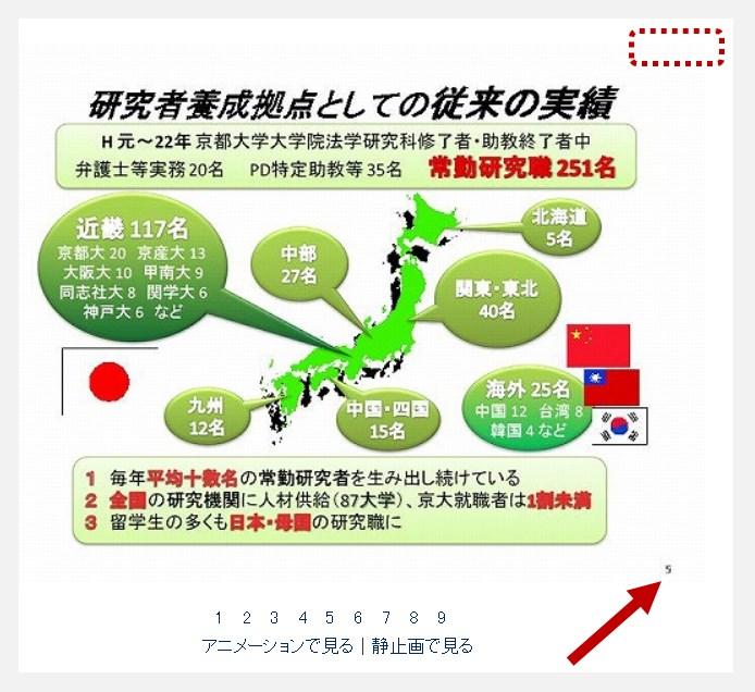 京大養成-2