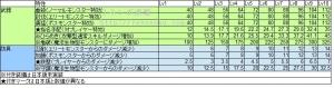 20170903korea_l2_upde.jpg