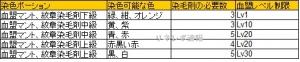 20170906senmozai.jpg