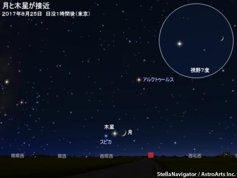 月と木星が接近(2017/8/25)